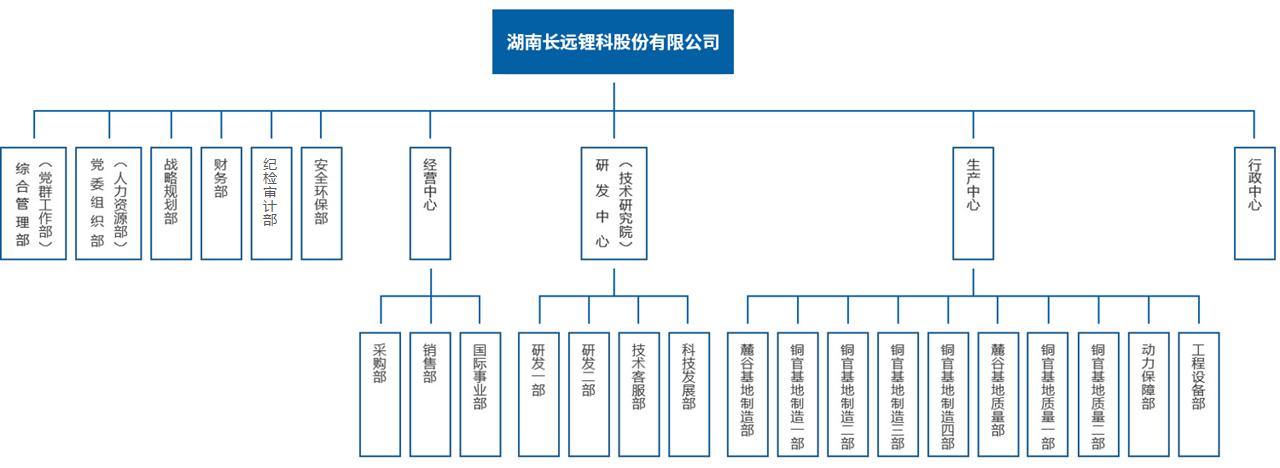 湖南万博手机app下载万博manbetx官网手机版有限公司